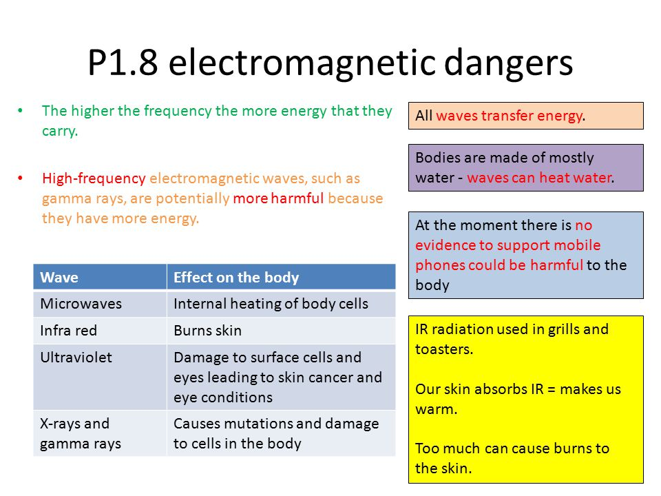 P1.8 electromagnetic dangers