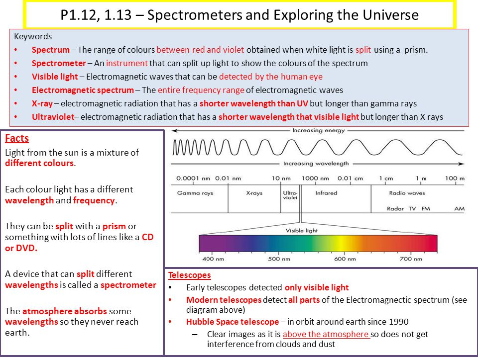 P1.12, 1.13 – Spectrometers and Exploring the Universe