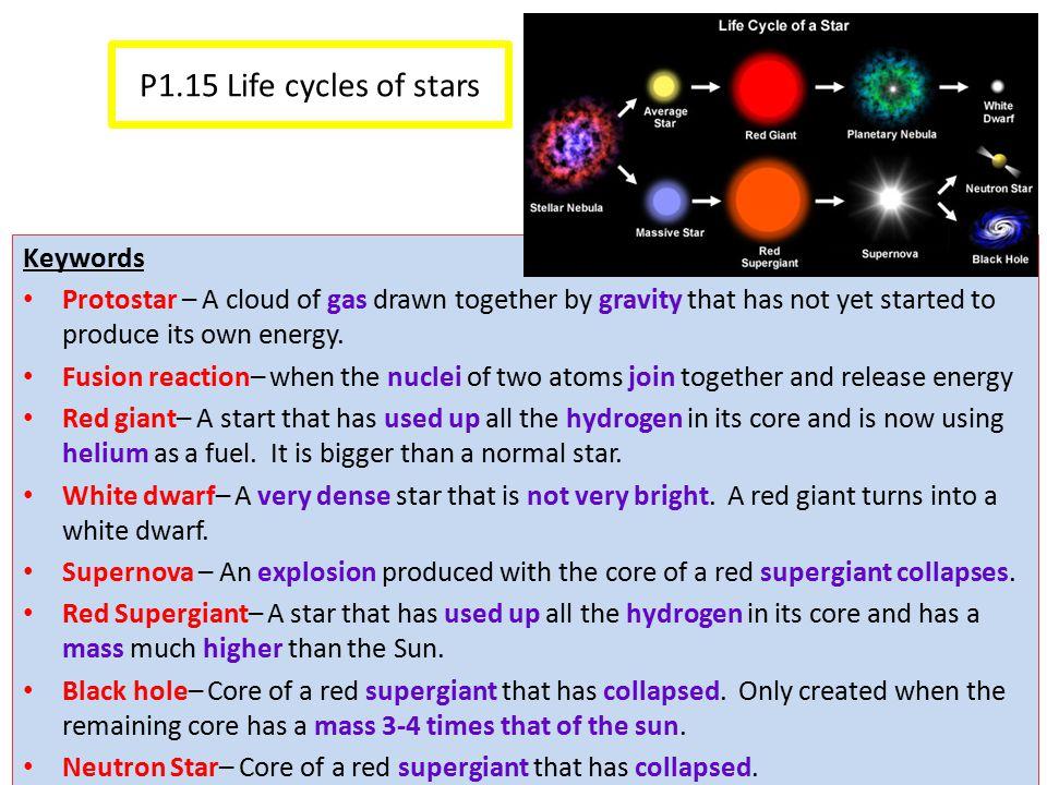 P1.15 Life cycles of stars Keywords