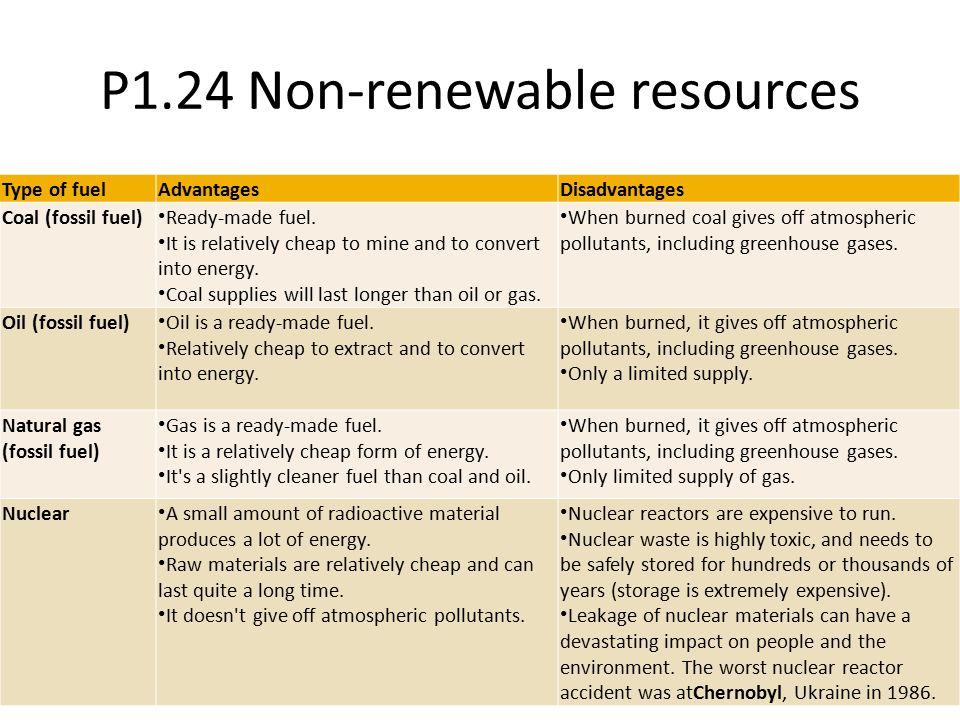P1.24 Non-renewable resources