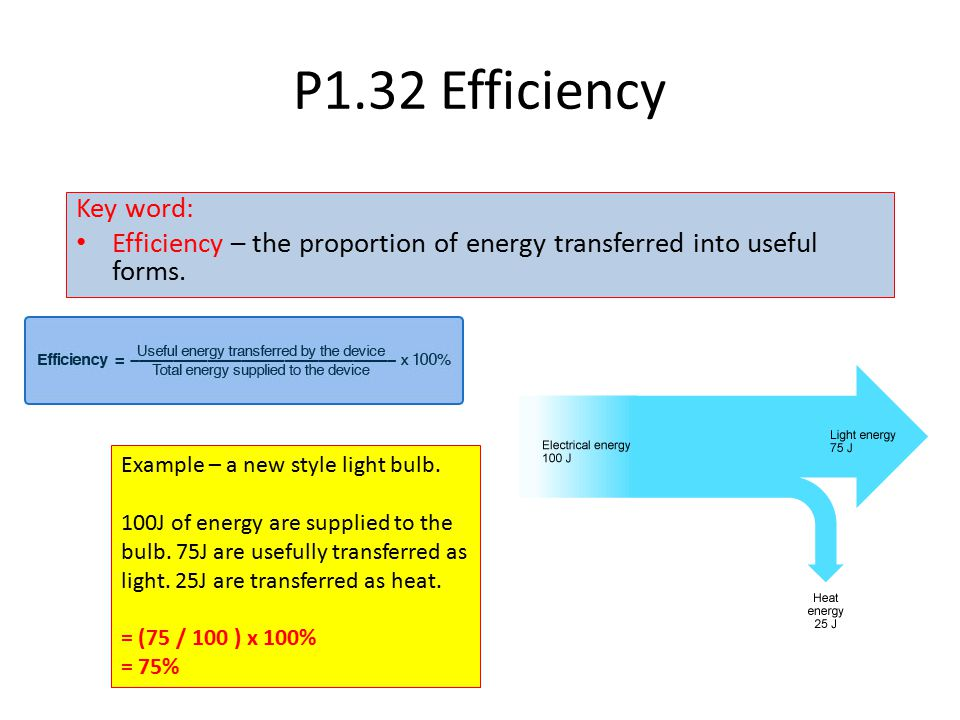 P1.32 Efficiency Key word: Efficiency – the proportion of energy transferred into useful forms. Example – a new style light bulb.