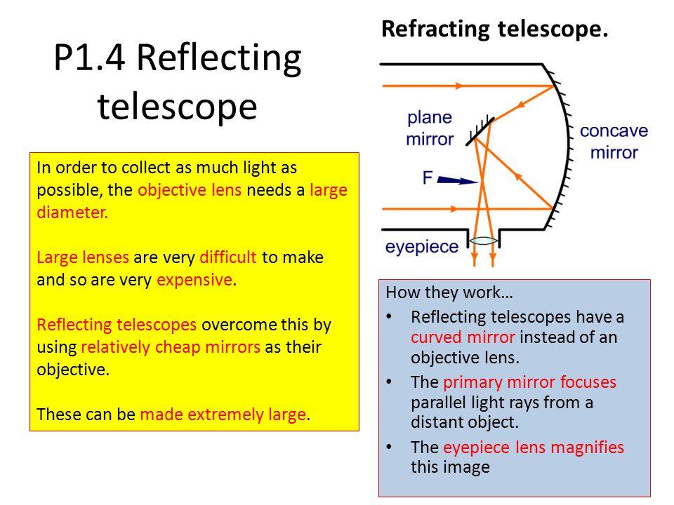 P1.4 Reflecting telescope