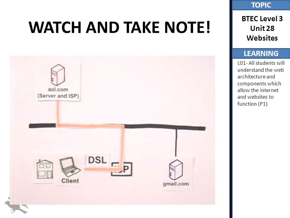 WATCH AND TAKE NOTE! https://www.youtube.com/watch v=7_LPdttKXPc