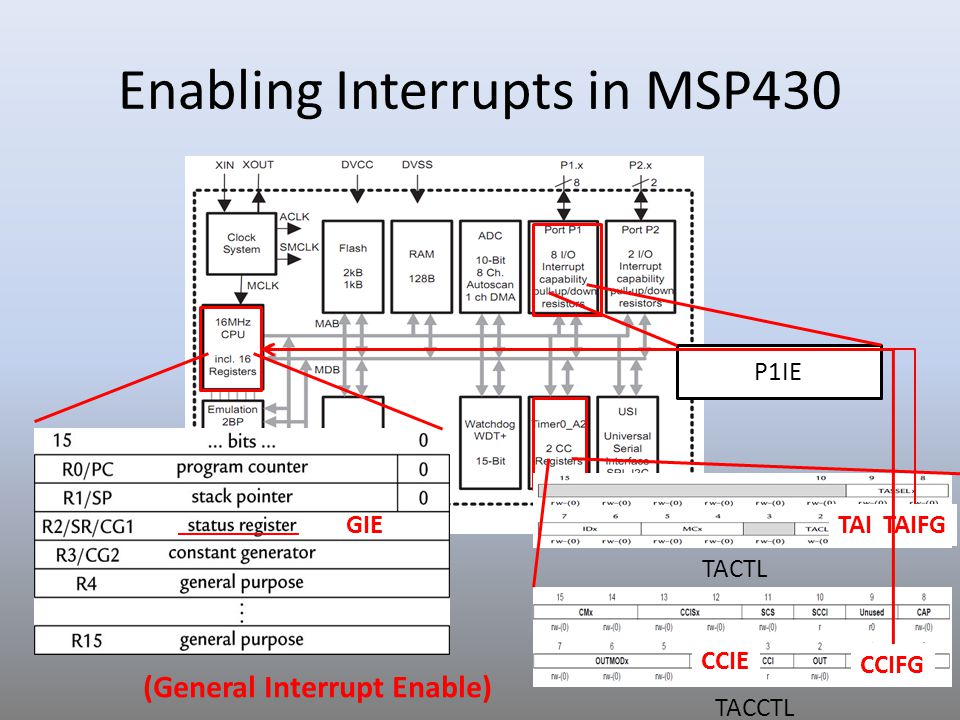 Enabling Interrupts in MSP430