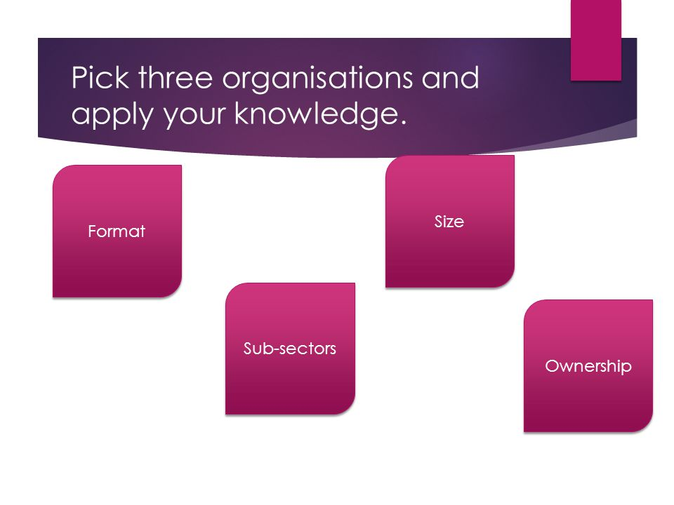 Pick three organisations and apply your knowledge.