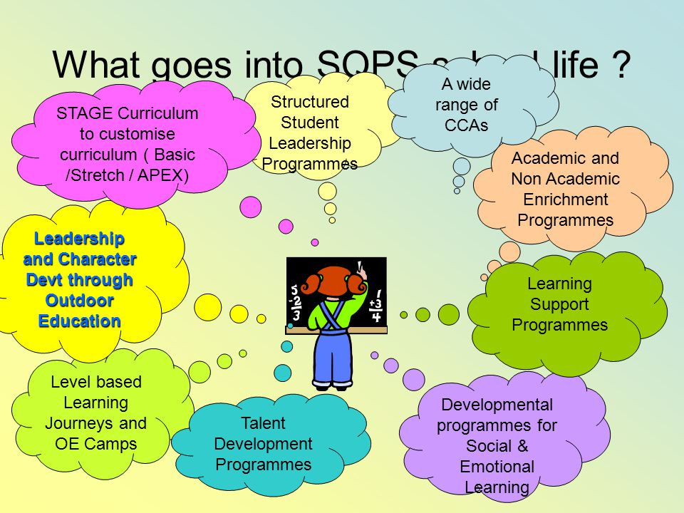 What goes into SQPS school life