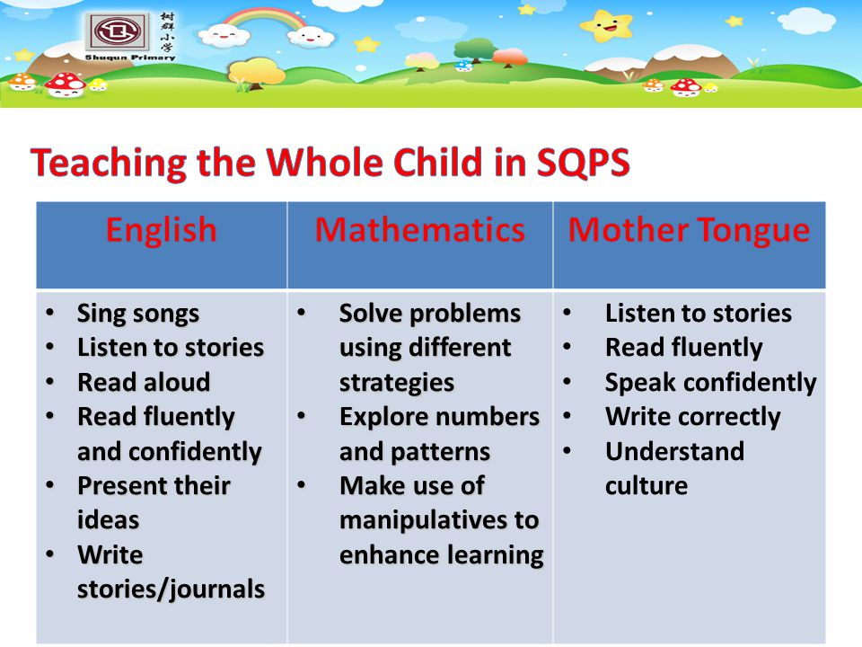 Teaching the Whole Child in SQPS
