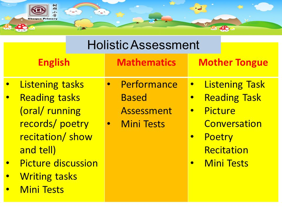 Holistic Assessment English Mathematics Mother Tongue Listening tasks