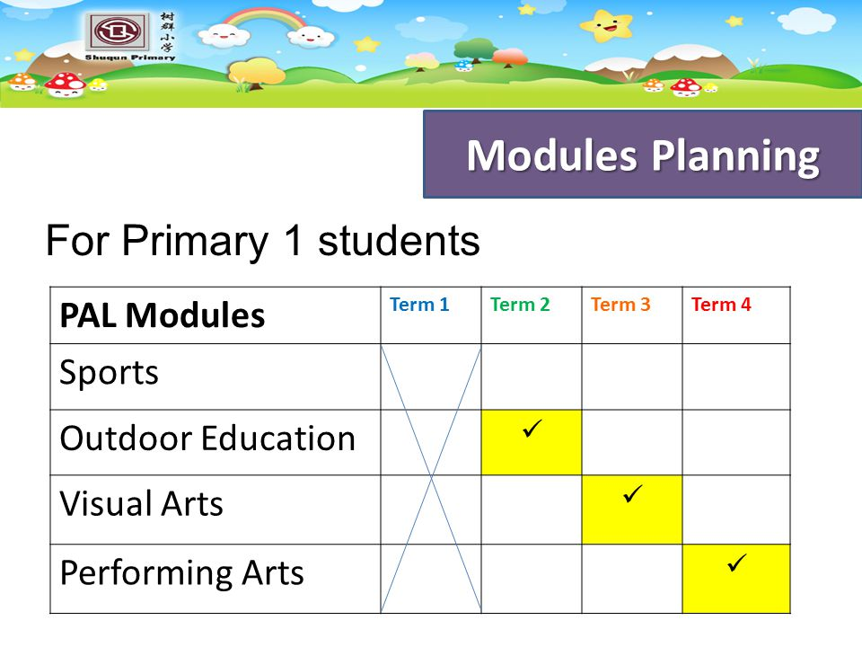 Modules Planning For Primary 1 students PAL Modules Sports
