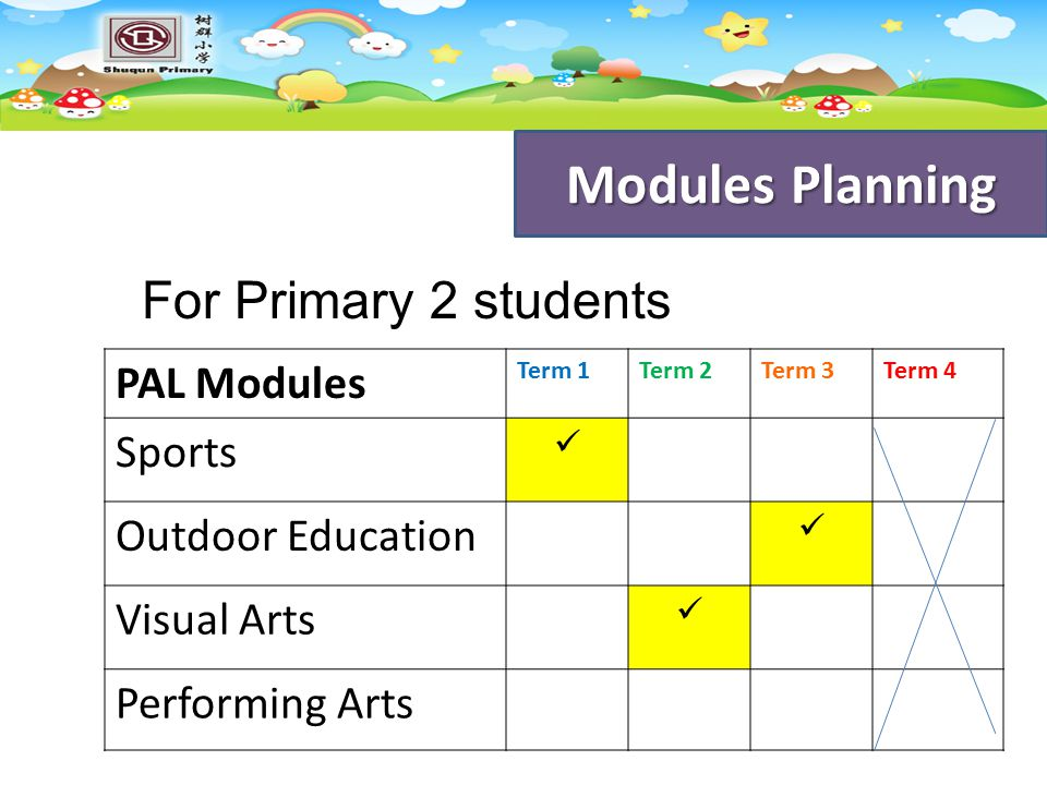 Modules Planning For Primary 2 students PAL Modules Sports