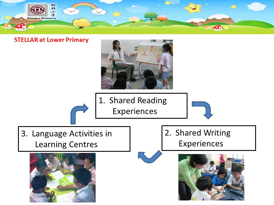 1. Shared Reading Experiences