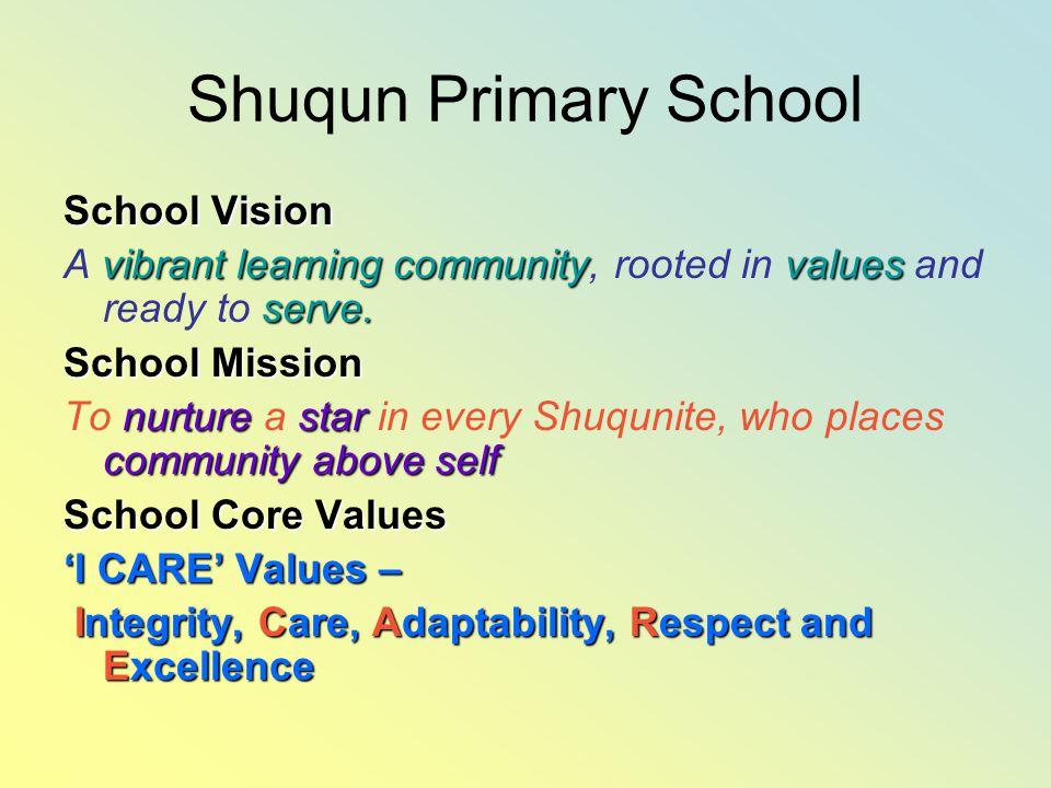 Shuqun Primary School School Vision