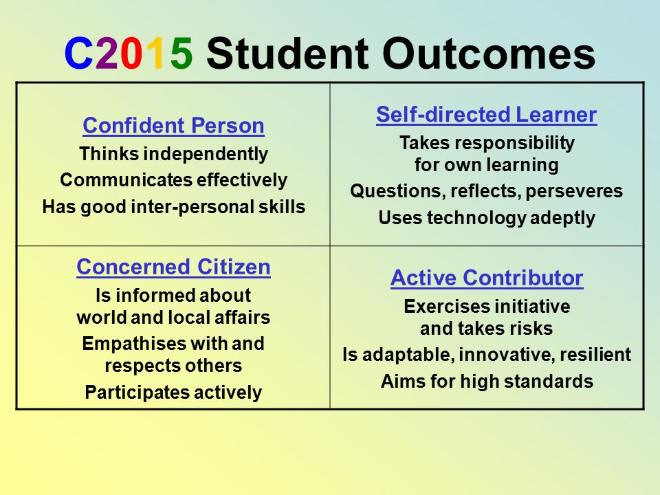 C2015 Student Outcomes Self-directed Learner Confident Person