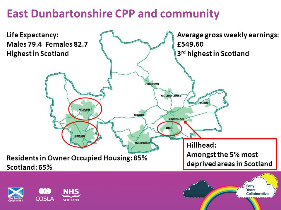 East Dunbartonshire CPP and community