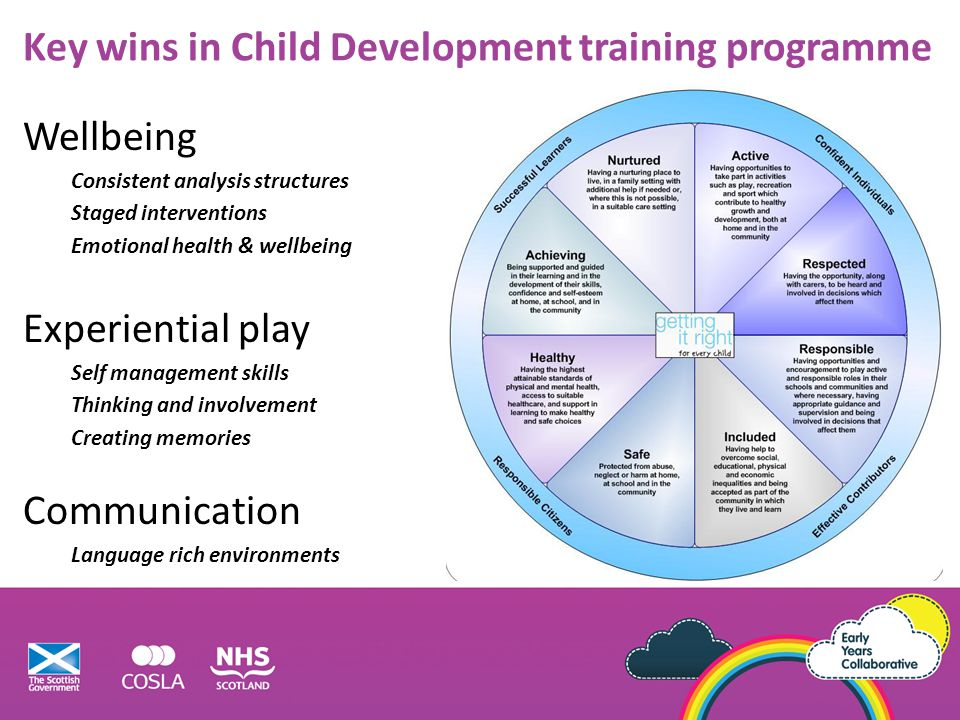 Key wins in Child Development training programme
