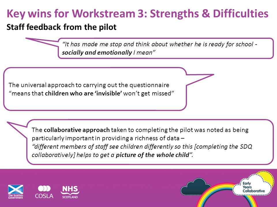 Key wins for Workstream 3: Strengths & Difficulties