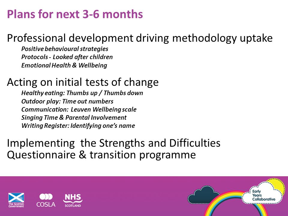 Plans for next 3-6 months Professional development driving methodology uptake. Positive behavioural strategies.