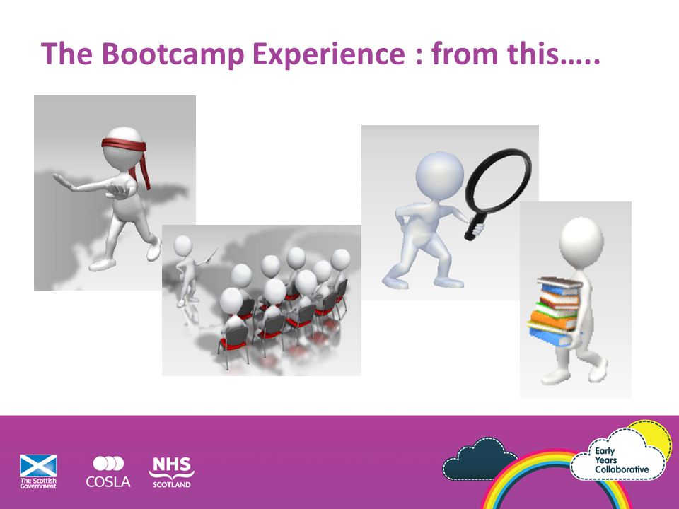 The Bootcamp Experience : from this…..