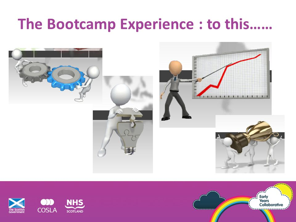 The Bootcamp Experience : to this……