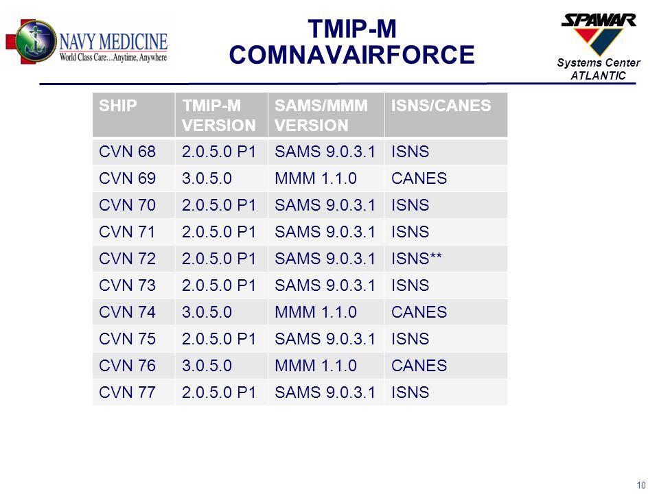 TMIP-M COMNAVAIRFORCE