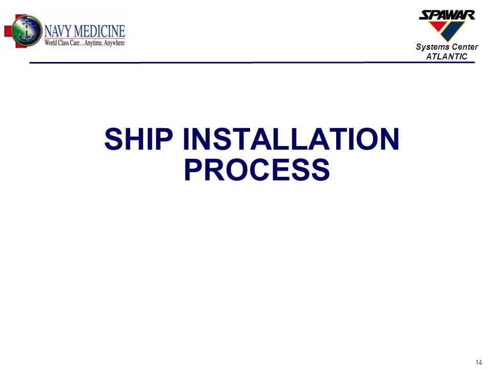 SHIP INSTALLATION PROCESS