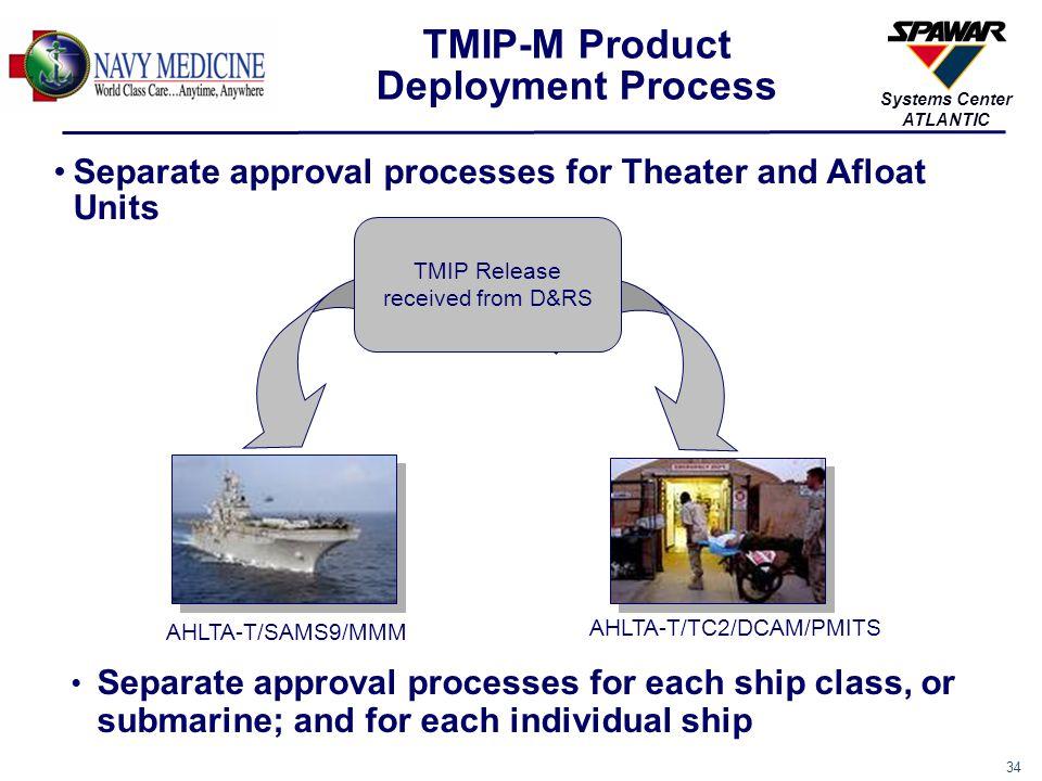 TMIP-M Product Deployment Process