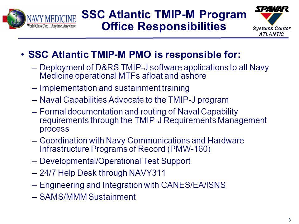 SSC Atlantic TMIP-M Program Office Responsibilities