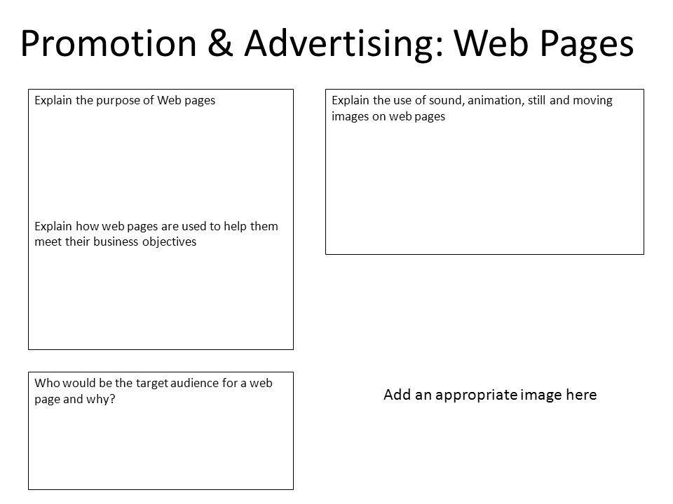 Promotion & Advertising: Web Pages