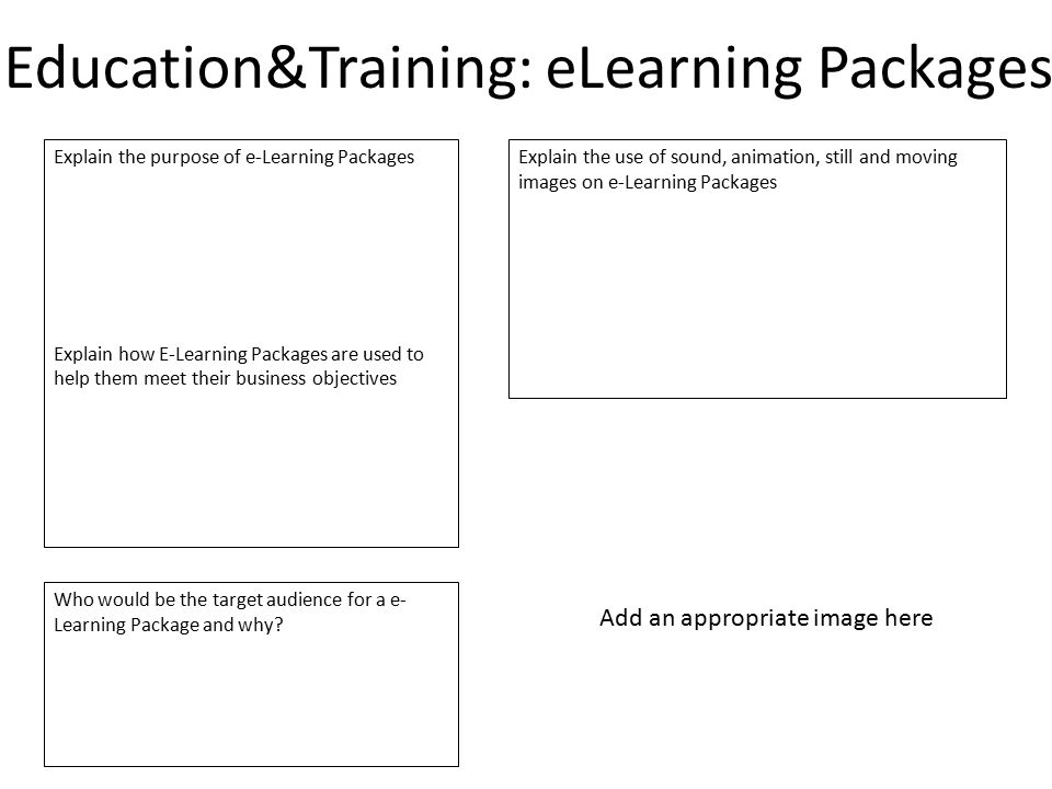 Education&Training: eLearning Packages