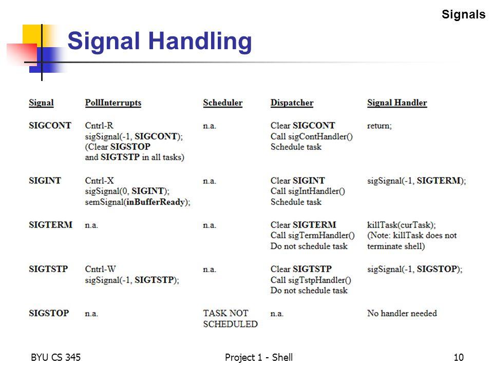 Signals Signal Handling BYU CS 345 Project 1 - Shell
