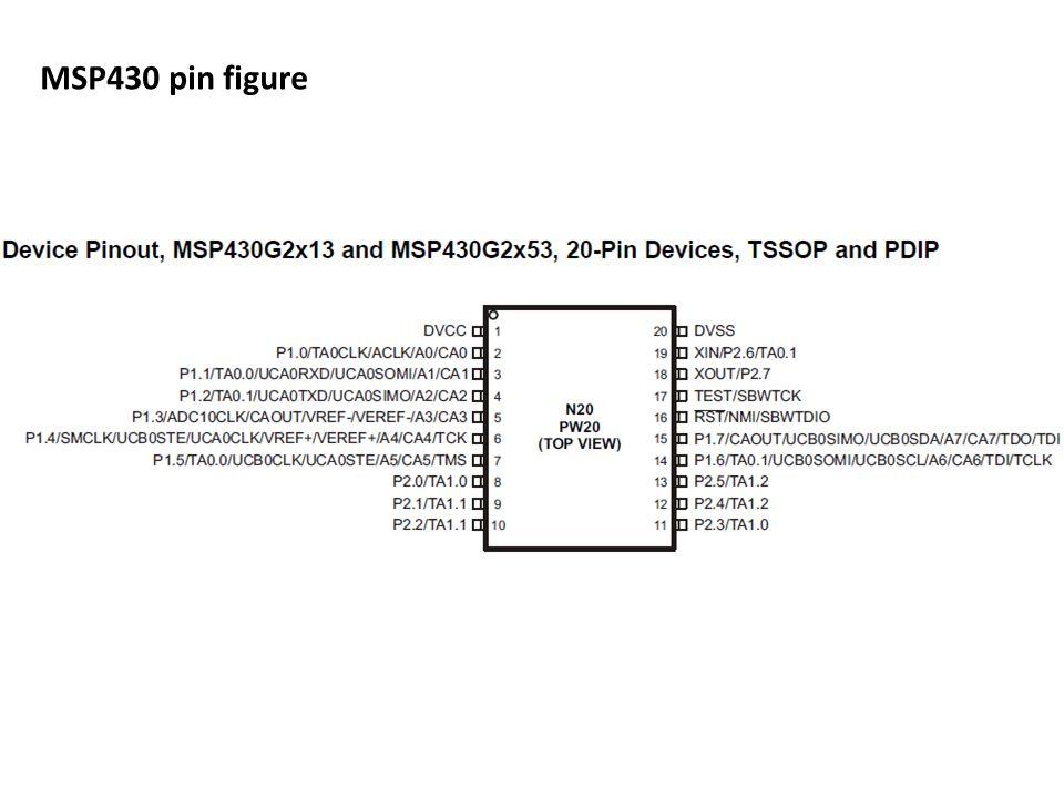MSP430 pin figure