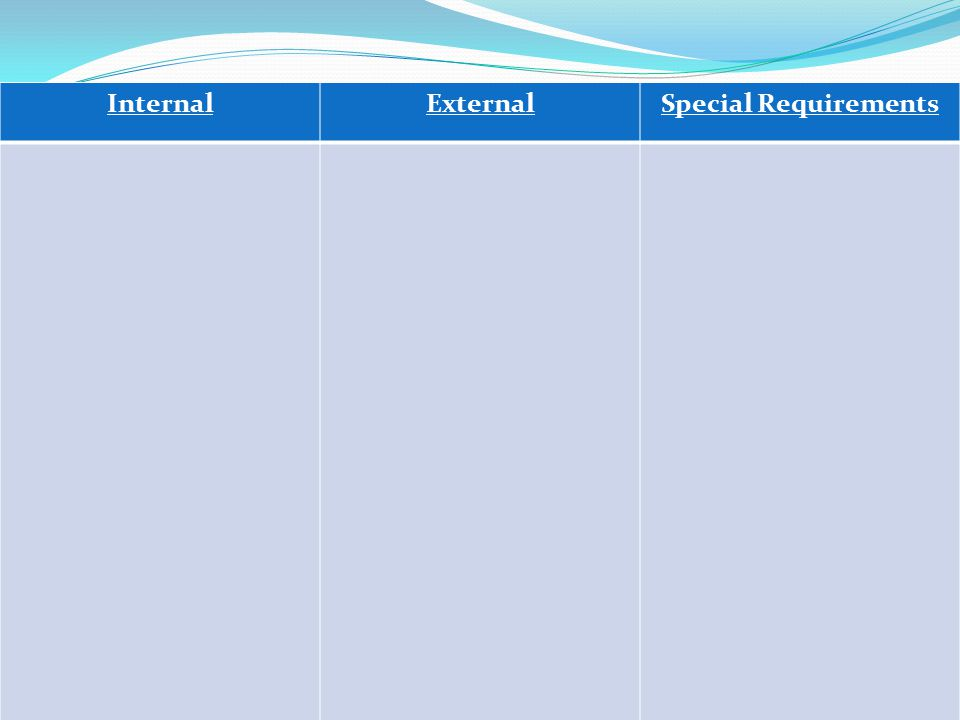 Internal External Special Requirements
