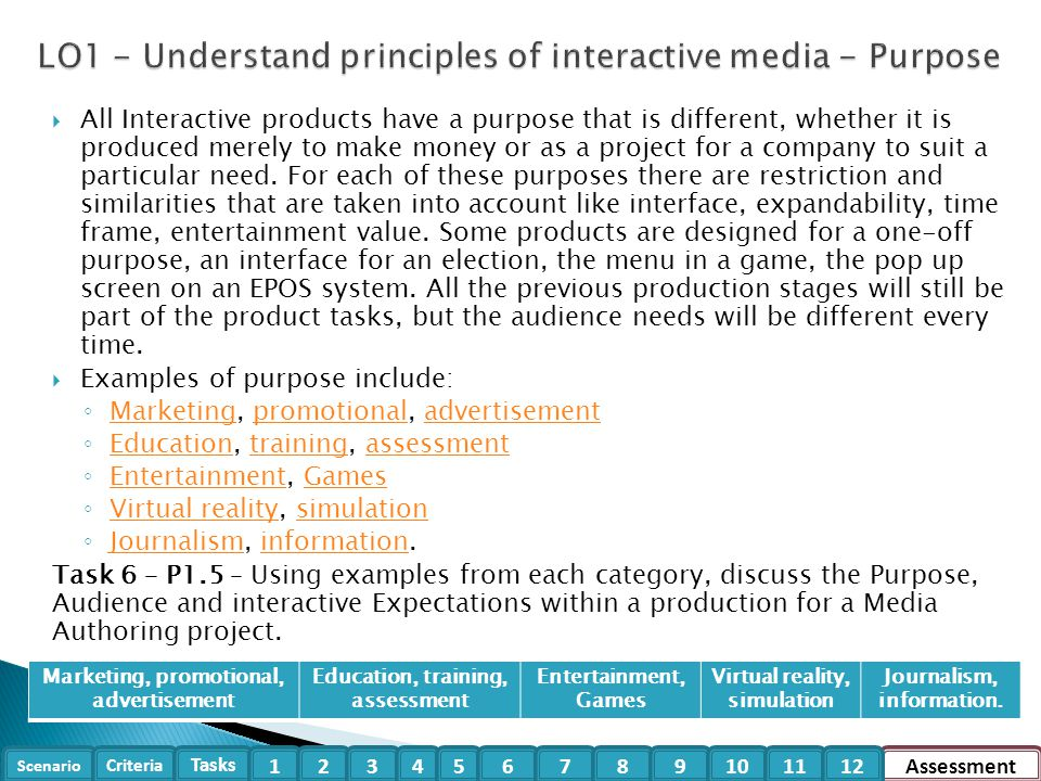 LO1 - Understand principles of interactive media - Purpose