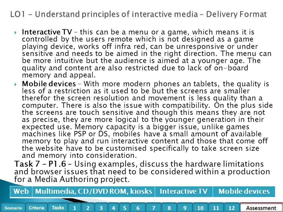 LO1 - Understand principles of interactive media – Delivery Format