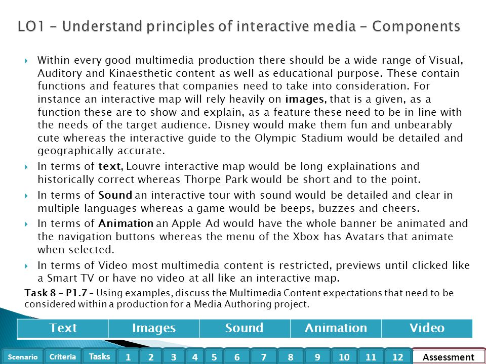 LO1 - Understand principles of interactive media - Components