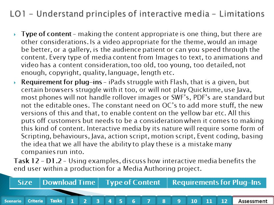 LO1 - Understand principles of interactive media - Limitations