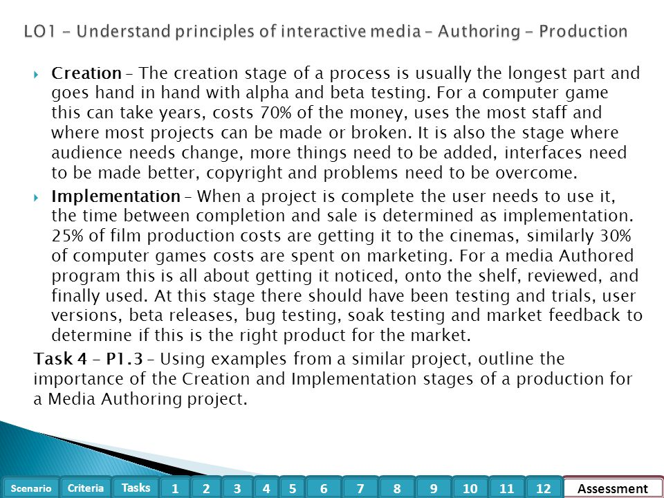 LO1 - Understand principles of interactive media – Authoring - Production