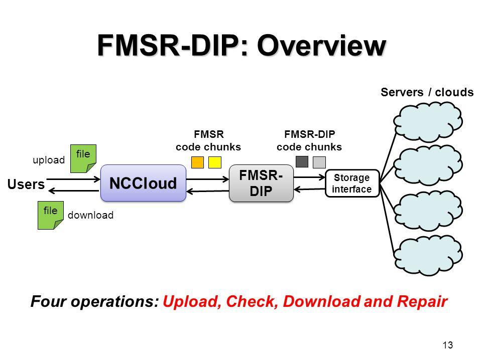 FMSR-DIP: Overview NCCloud