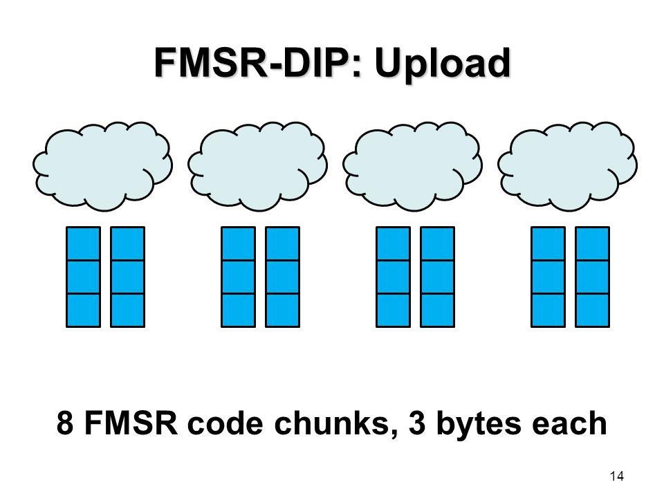 8 FMSR code chunks, 3 bytes each