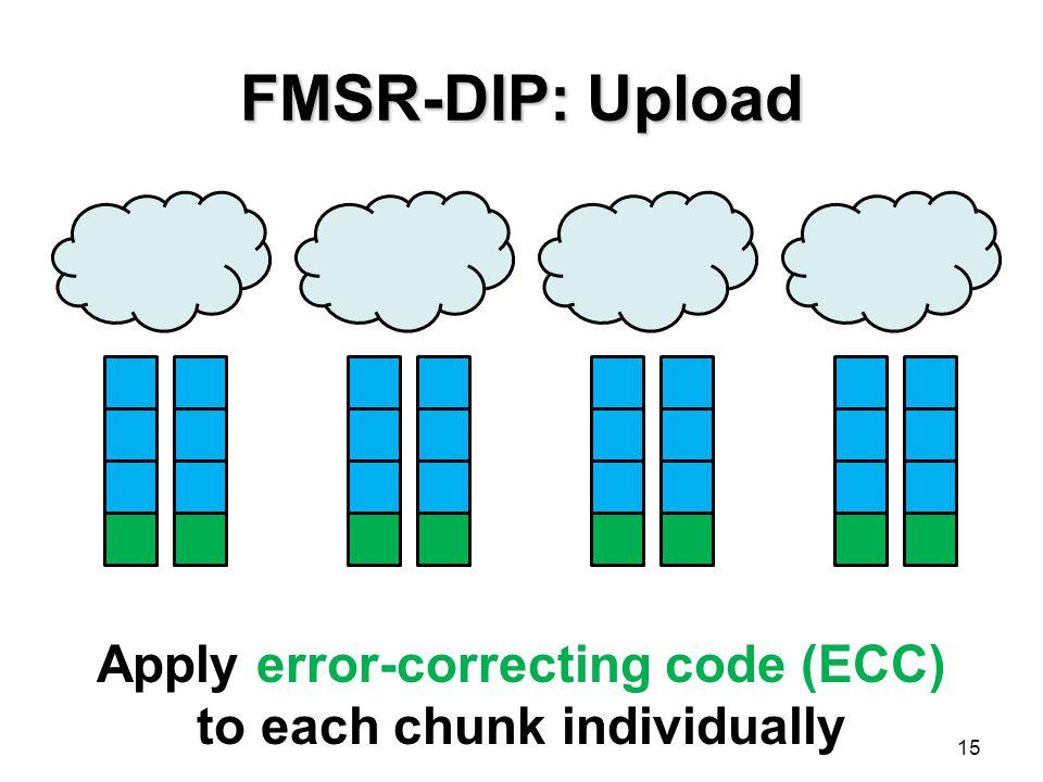 Apply error-correcting code (ECC) to each chunk individually