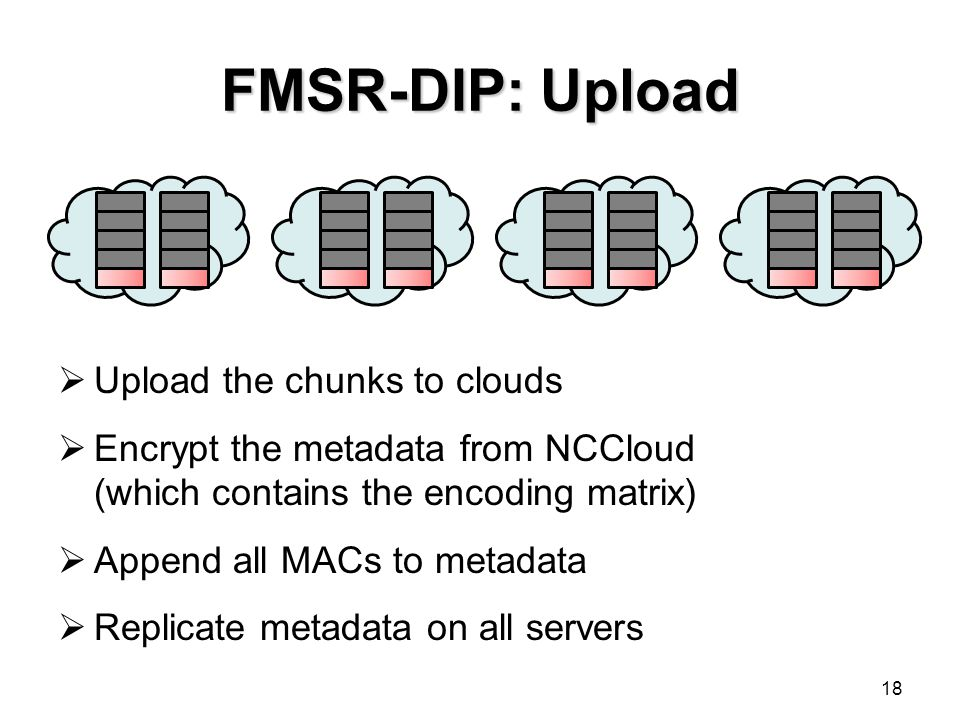 FMSR-DIP: Upload Upload the chunks to clouds