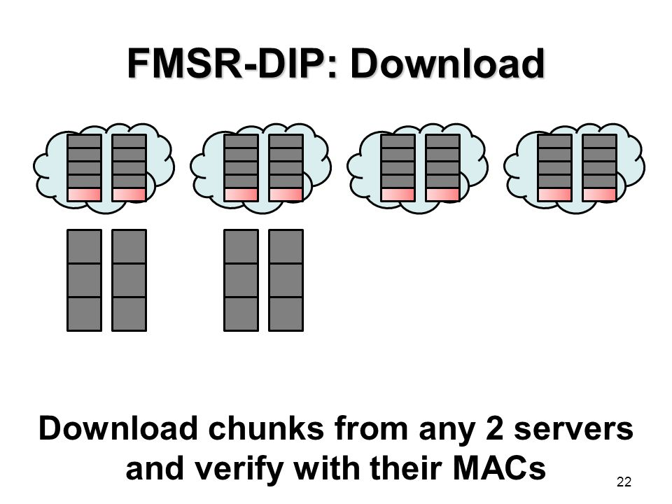 Download chunks from any 2 servers and verify with their MACs