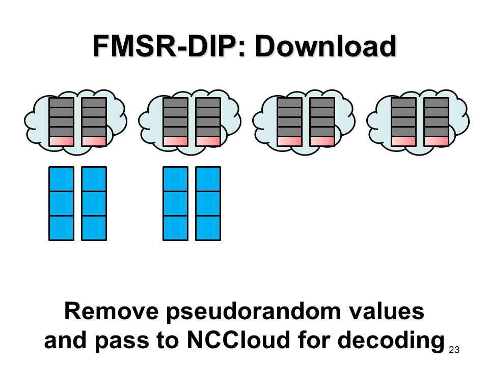 Remove pseudorandom values and pass to NCCloud for decoding
