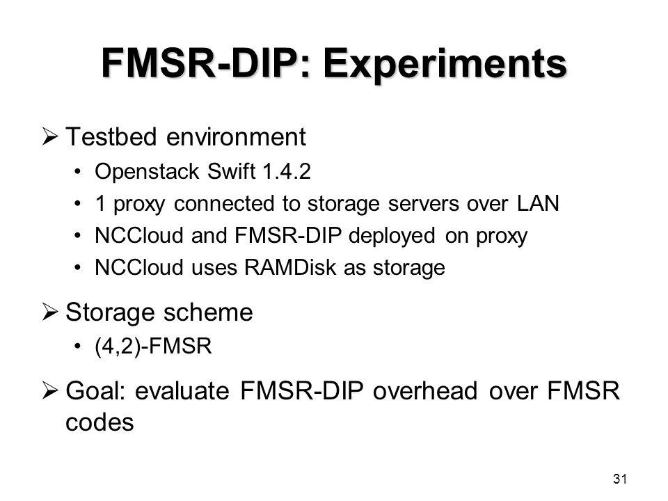FMSR-DIP: Experiments