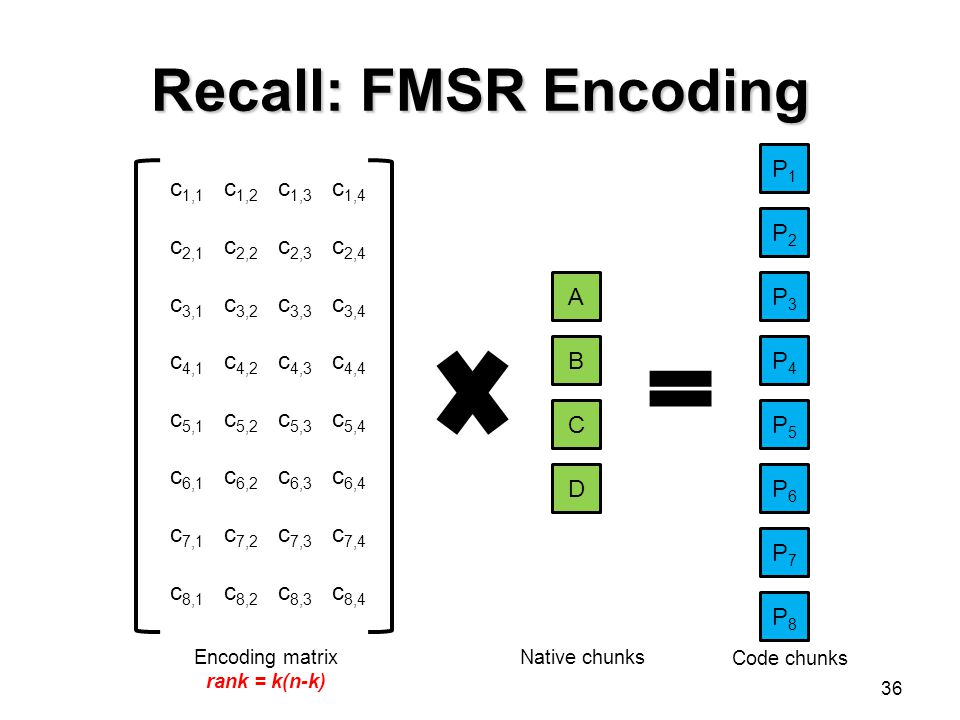 Encoding matrix rank = k(n-k)