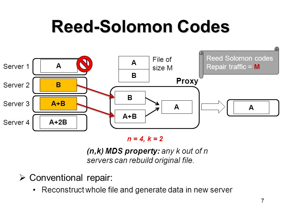 Reed-Solomon Codes Conventional repair: Proxy
