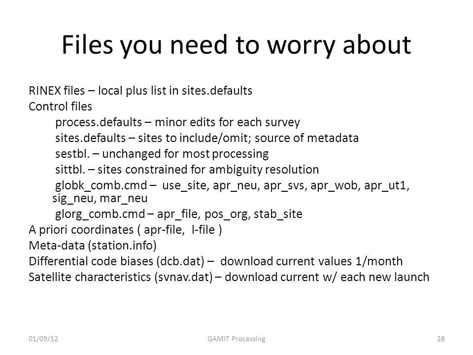 Files you need to worry about