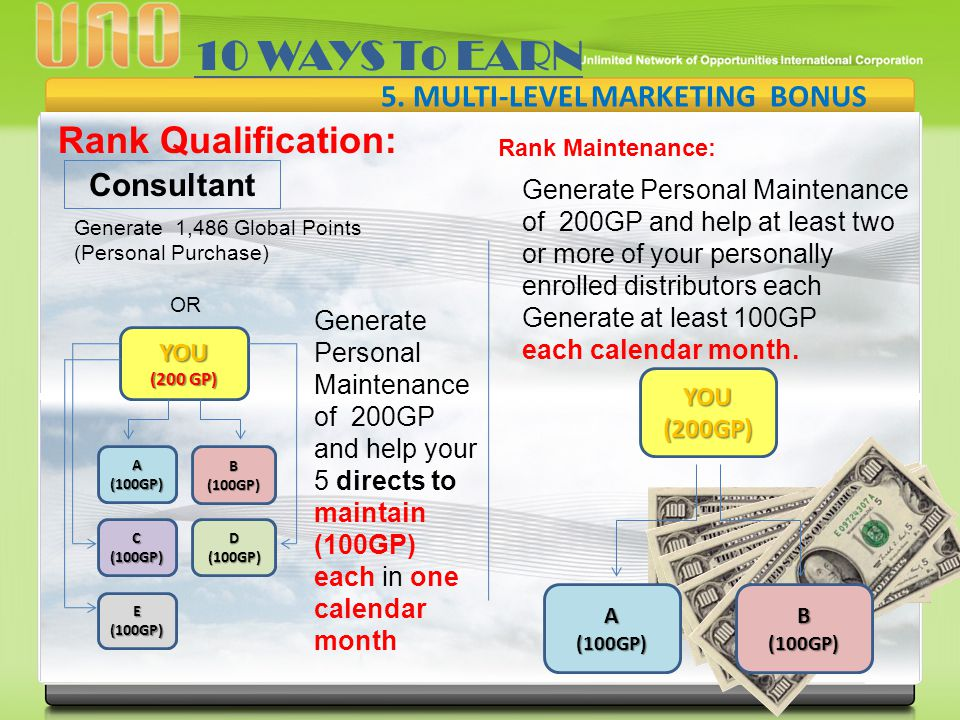 5. MULTI-LEVEL MARKETING BONUS