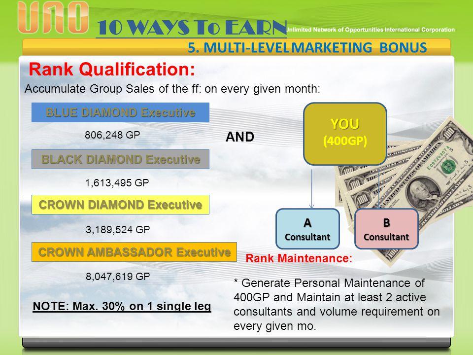 v 10 WAYS To EARN Rank Qualification: 5. MULTI-LEVEL MARKETING BONUS