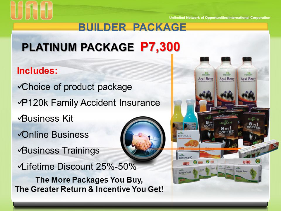 The More Packages You Buy, The Greater Return & Incentive You Get!